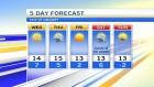 Forecast: Warm and Windy Wednesday