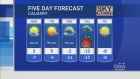 CTV Calgary: Forecast: Mild start to the week