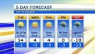 CTV Calgary Forecast for January 27, 2015