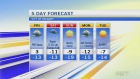 Forecast: Cooler temperatures set in for the weeke