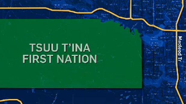 Tsuu T Ina First Nation