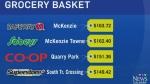 CTV Calgary: Grocery Price Comparison