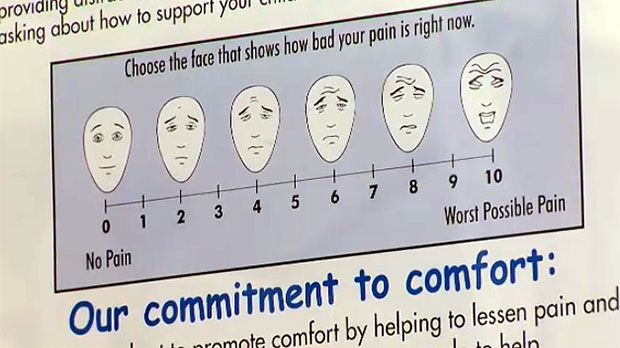 pain, Alberta Children's Hospital, Commitment to C
