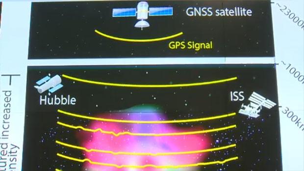 space, University of Calgary, Solar flares, GPS, E