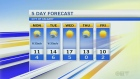 Forecast: Unseasonably warm for the week