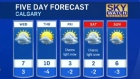 Calgary weather for February 9, 2016