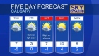 Calgary forecast Feb 10, 2016