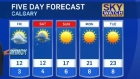 Calgary weather for april 28, 2016