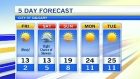 Forecast: Windy and cloudy in Calgary!