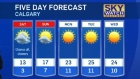 Calgary weather for April 29, 2016