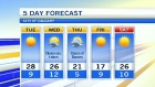 Forecast: Potentially a record breaker in Calgary