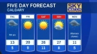 Calgary weather for May 4, 2016
