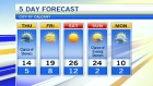 Forecast: Cooler, cloudy and windy in Calgary