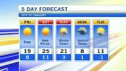 Forecast: Hot and dry conditions continue for the