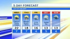Forecast: Temperatures on the rise in Calgary