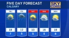 Calgary weather for May 25, 2016