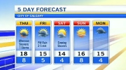 Forecast: Risk of showers and thundershowers