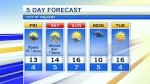 Forecast: Cooler, windier and wet