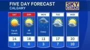 Calgary forecast May 27, 2016