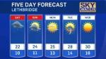 Lethbridge weather June 24, 2016