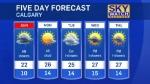 Calgary forecast June 25, 2016