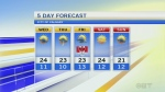 Forecast: Repeat of rain across the province