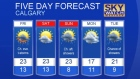 Calgary forecast June 30, 2016