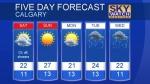 Calgary forecast July 22, 2016
