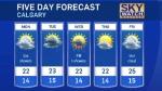 Calgary forecast July 24, 2016