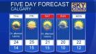Calgary forecast July 27, 2016