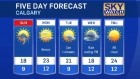 Calgary weather for July 30, 2016