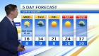 Forecast: Cooler conditions remain in place