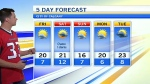 Forecast: Warmer but still wet weekend