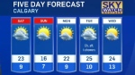 Calgary weather for August 26, 2016