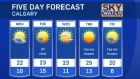 Calgary weather for August 28, 2016