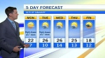 Forecast: Cloudy weather hangs around