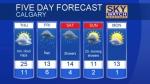 Calgary forecast Aug 31, 2016