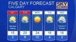 Calgary forecast Sep 23, 2016
