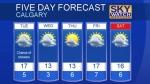 Calgary forecast Sep 26, 2016