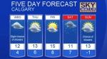 Calgary forecast Sep 27, 2016