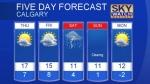Calgary forecast Sep 28, 2016
