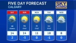 Calgary weather for Sept. 30, 2016