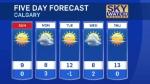 Calgary forecast Oct 22, 2016