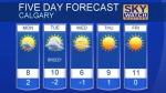 Calgary forecast Oct 23, 2016