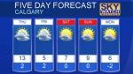Calgary forecast Oct 26, 2016