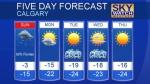 Calgary forecast Dec 3, 2016