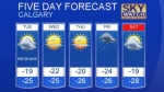 Calgary weather for Dec.5, 2016