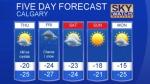 Calgary forecast Dec 7, 2016