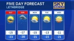 Lethbridge forecast Dec 9, 2016