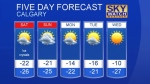 Calgary forecast Dec 9, 2016